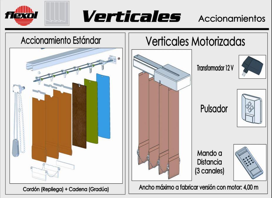 sistems accionamiento cortinas verticales