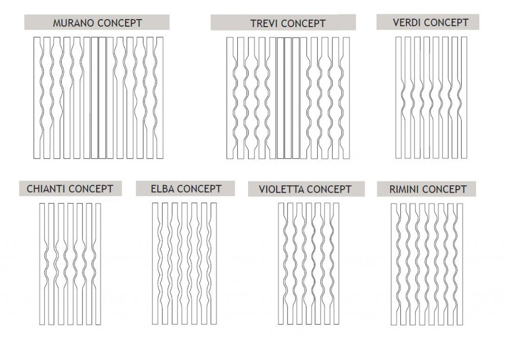 Conceptos de Cortinas con Formas